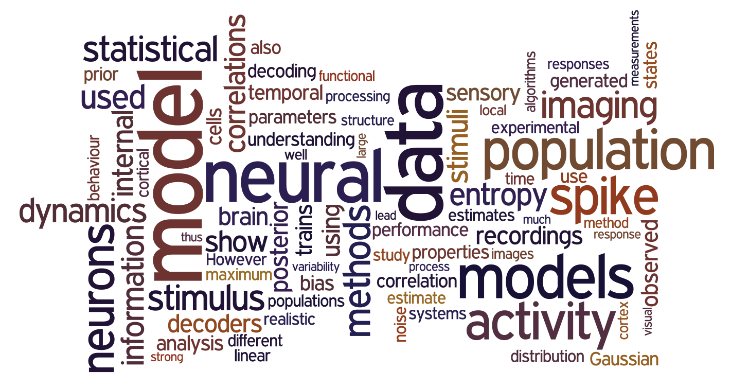 ResearchWordle
